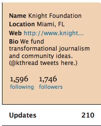 KnightTwitter
