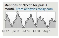 Screen shot 2011-08-11 at 2.16.36 PM