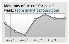Screen shot 2011-08-11 at 2.16.28 PM