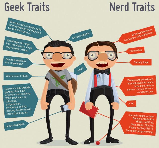 http://www.mastersinit.org/geeks-vs-nerds/